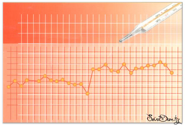 График контроля базальной температуры тела